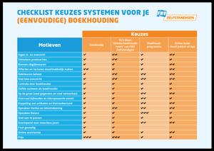 cover Checklist keuze boekhouding